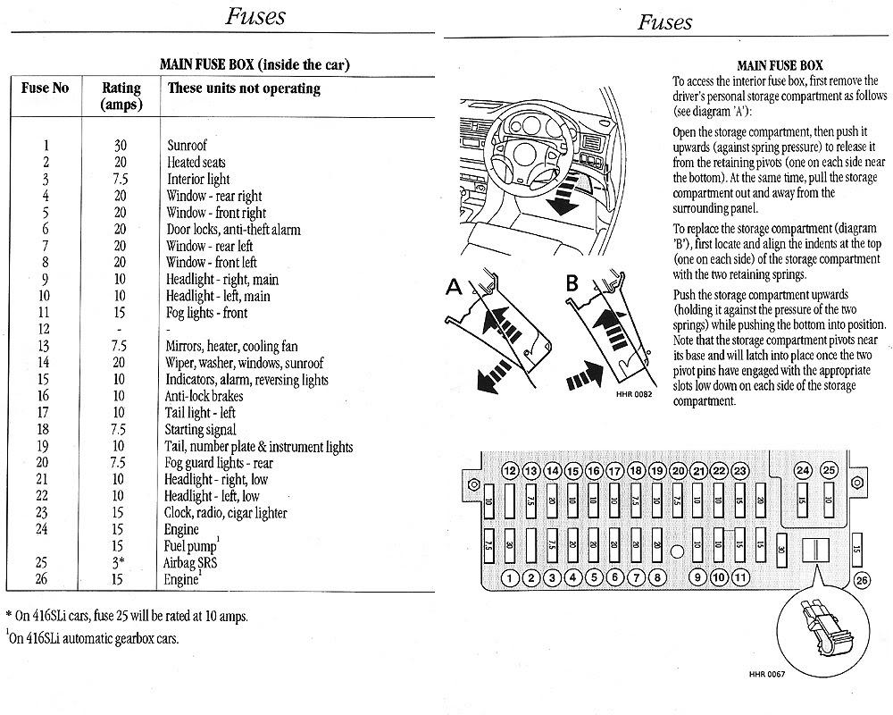 Rover 400 Fuse Box Wiring Diagram Libraries Dayton Motor 4m098 Hvac 45 Location Diagrams Scematicrover Simple Schema